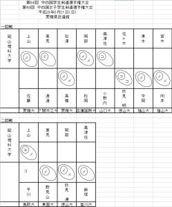 png選手権1